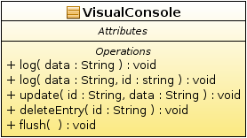 VisualConsole UML